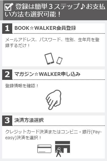マガジン☆WALKERの登録・入会方法