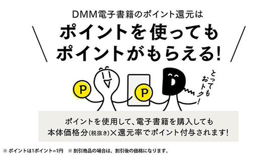 DMM電子書籍のポイント還元